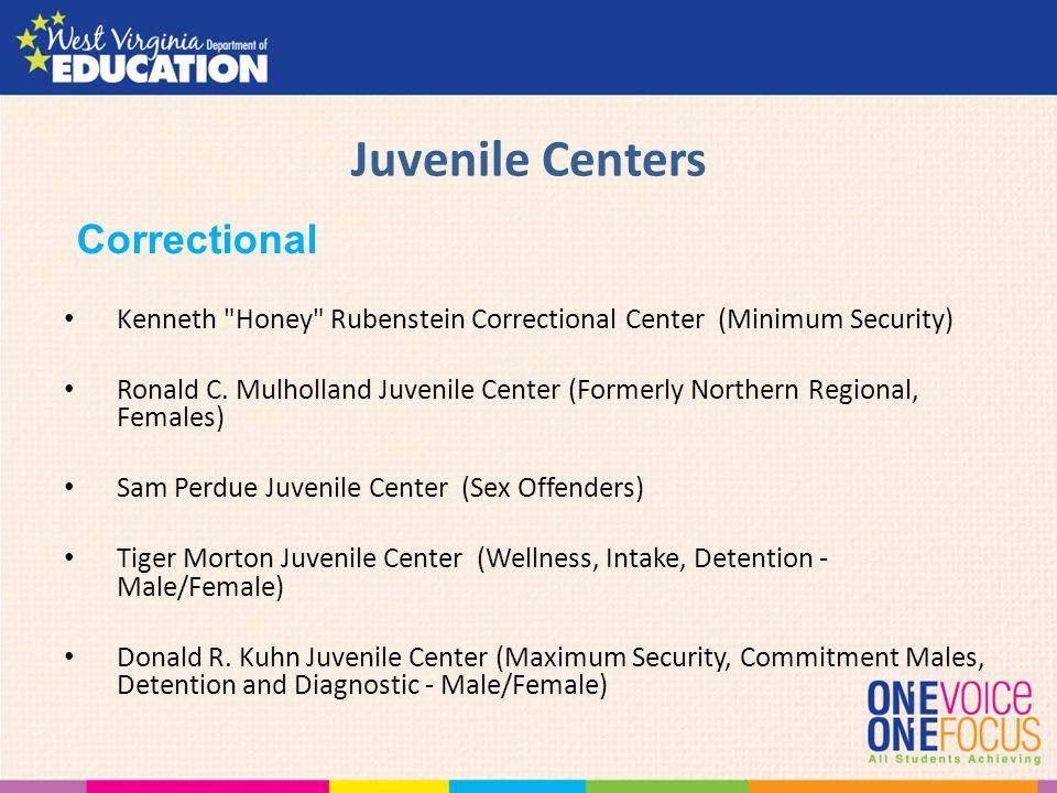 Juvenile Centers Kenneth