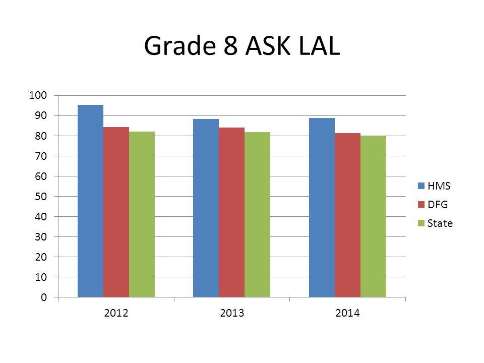 Grade 8 ASK Science