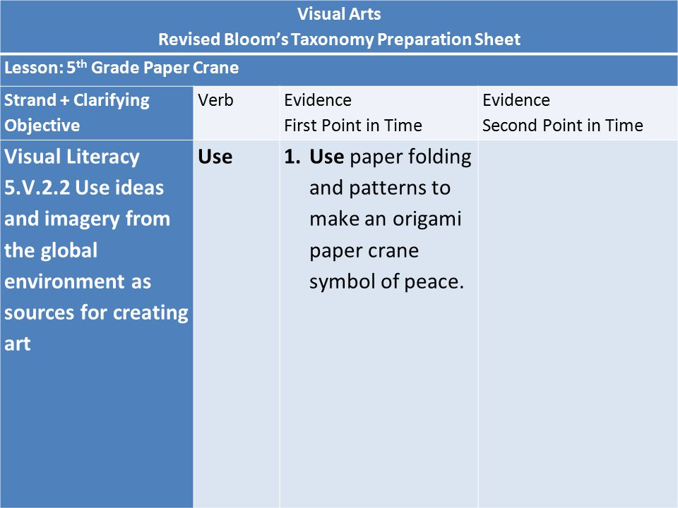 Visual Arts Revised Bloom's Taxonomy Preparation Sheet Lesson: 5 th Grade Paper Crane Strand + Clarifying Objective Verb Evidence First Point in Time