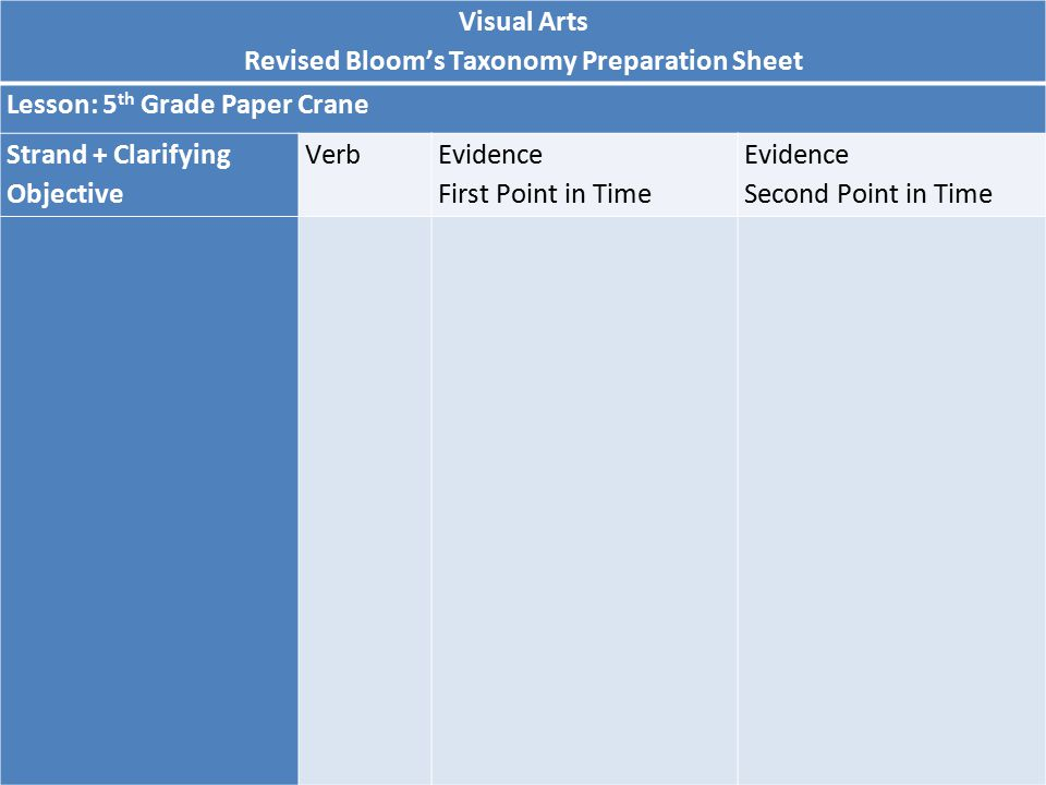 Visual Arts Revised Bloom's Taxonomy Preparation Sheet Lesson: 5 th Grade Paper Crane Strand + Clarifying Objective Verb Evidence First Point in Time Evidence Second Point in Time