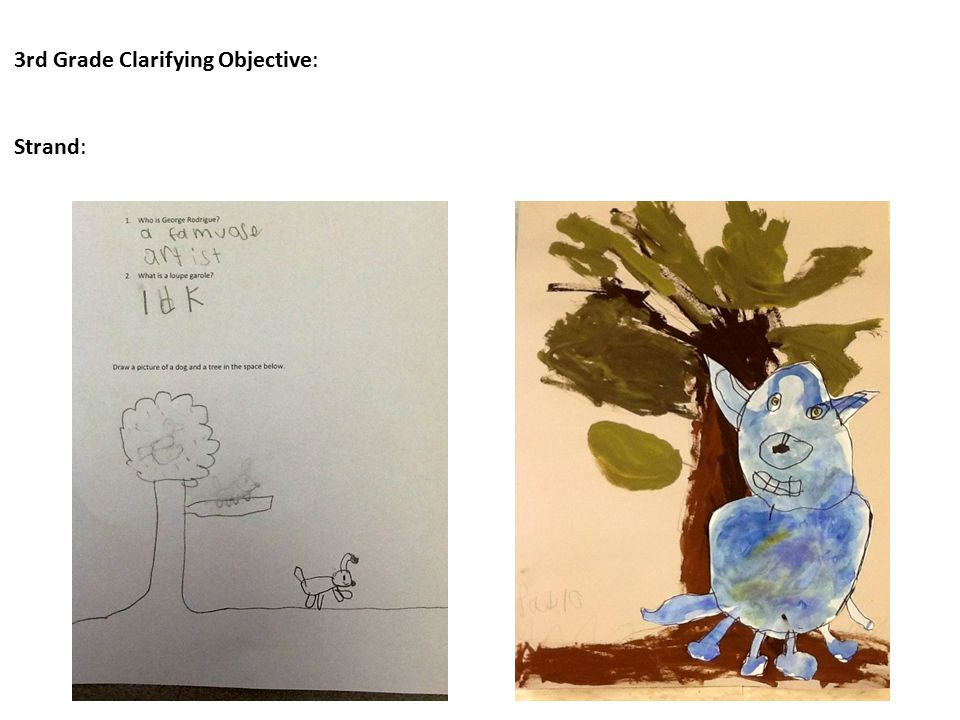 3rd Grade Clarifying Objective: Strand: