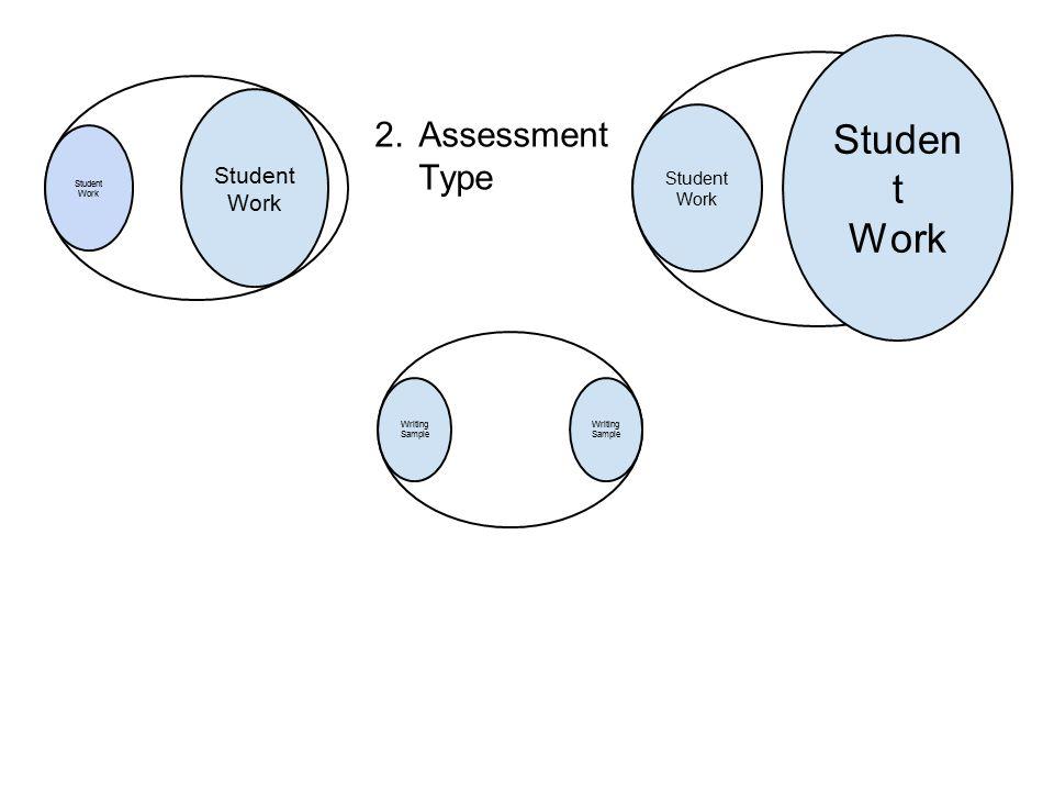 Student Work Studen t Work Student Work Student Work Writing Sample 2.Assessment Type