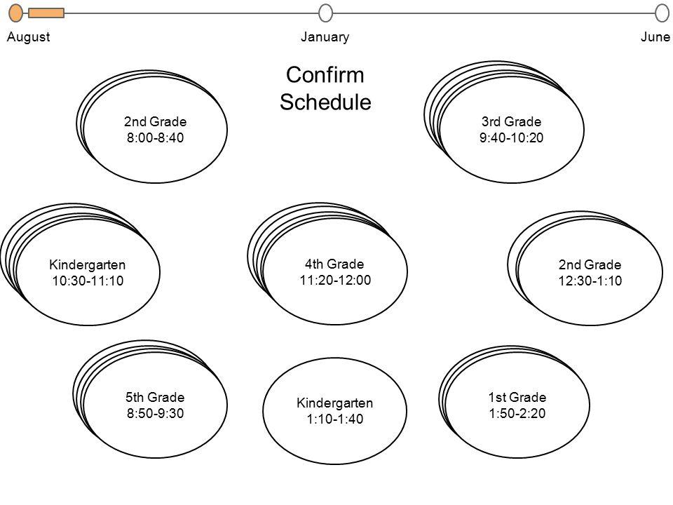 JanuaryJuneAugust Kindergarten 1:10-1:40 Confirm Schedule 2nd Grade 8:00-8:40 5th Grade 8:00-8:40 3rd Grade 9:40-10:20 5th Grade 8:00-8:40 Kindergarten 10:30-11:10 5th Grade 8:00-8:40 4th Grade 11:20-12:00 5th Grade 8:50-9:30 2nd Grade 12:30-1:10 1st Grade 1:50-2:20