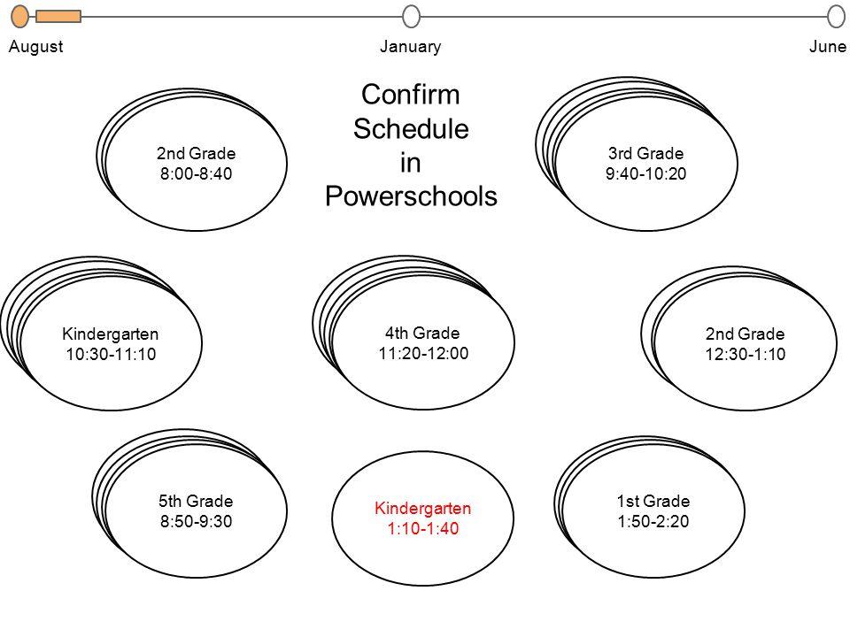JanuaryJuneAugust Kindergarten 1:10-1:40 Confirm Schedule in Powerschools 2nd Grade 8:00-8:40 5th Grade 8:00-8:40 3rd Grade 9:40-10:20 5th Grade 8:00-8:40 Kindergarten 10:30-11:10 5th Grade 8:00-8:40 4th Grade 11:20-12:00 5th Grade 8:50-9:30 2nd Grade 12:30-1:10 1st Grade 1:50-2:20