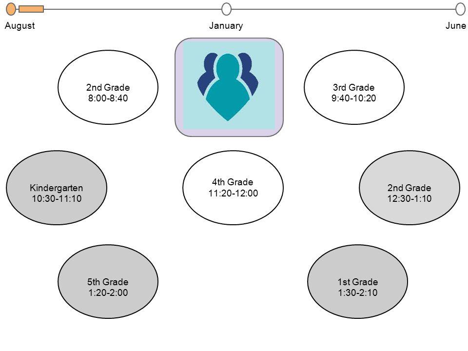 JanuaryJuneAugust Kindergarten 10:30-11:10 2nd Grade 12:30-1:10 3rd Grade 9:40-10:20 1st Grade 1:30-2:10 5th Grade 1:20-2:00 2nd Grade 8:00-8:40 4th G