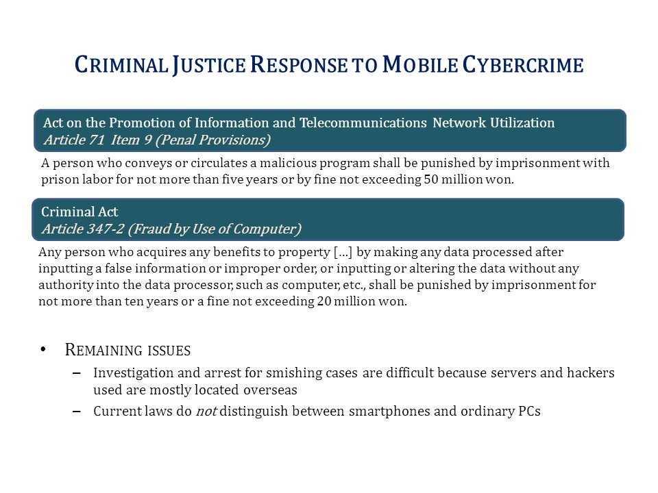 I SSUES WITH C YBERCRIME – Mostly hidden crime (statistically undetectable) – Statistically aggregated with other criminal acts – Criminal act using same technique categorized as different types of crime C ONVENTION ON C YBERCRIME – No definition of cybercrime – Cybercrime is conceptualized through defining peripheral and related terms D OMESTIC L AW OF K OREA – Criminal law and many special laws governing cybercrime C YBERCRIME AND C RIMINAL L AW
