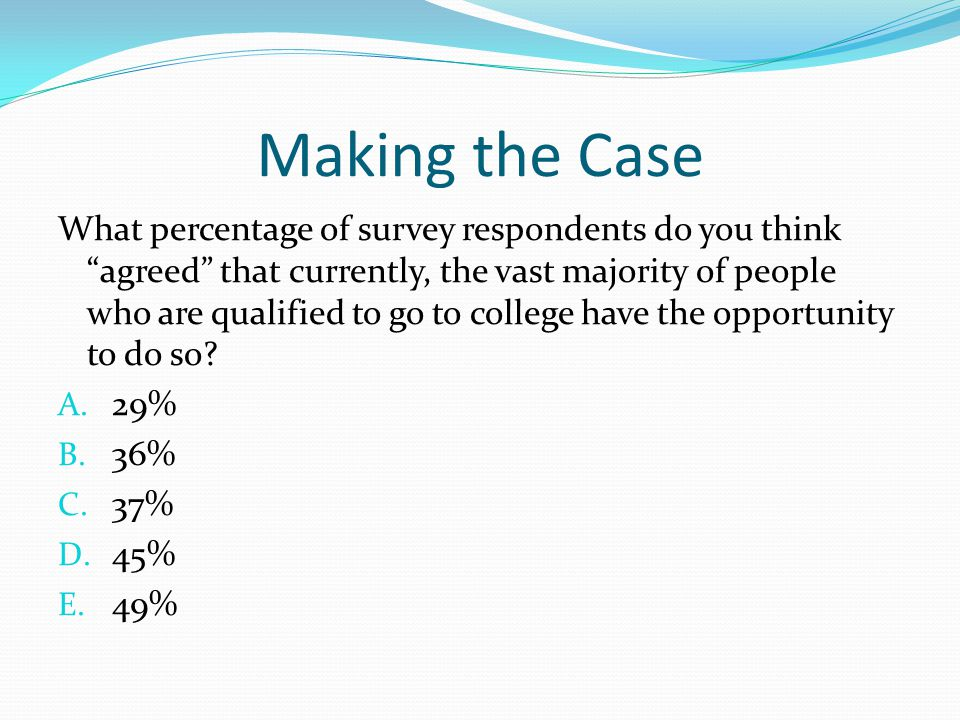 "Making the Case What percentage of survey respondents do you think ""agreed"" that currently, the vast majority of people who are qualified to go to col"