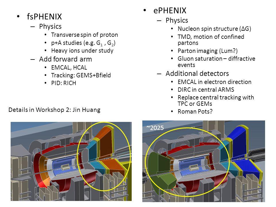 PHENIX (2013) fsPHENIX – Physics Transverse spin of proton p+A studies (e.g.