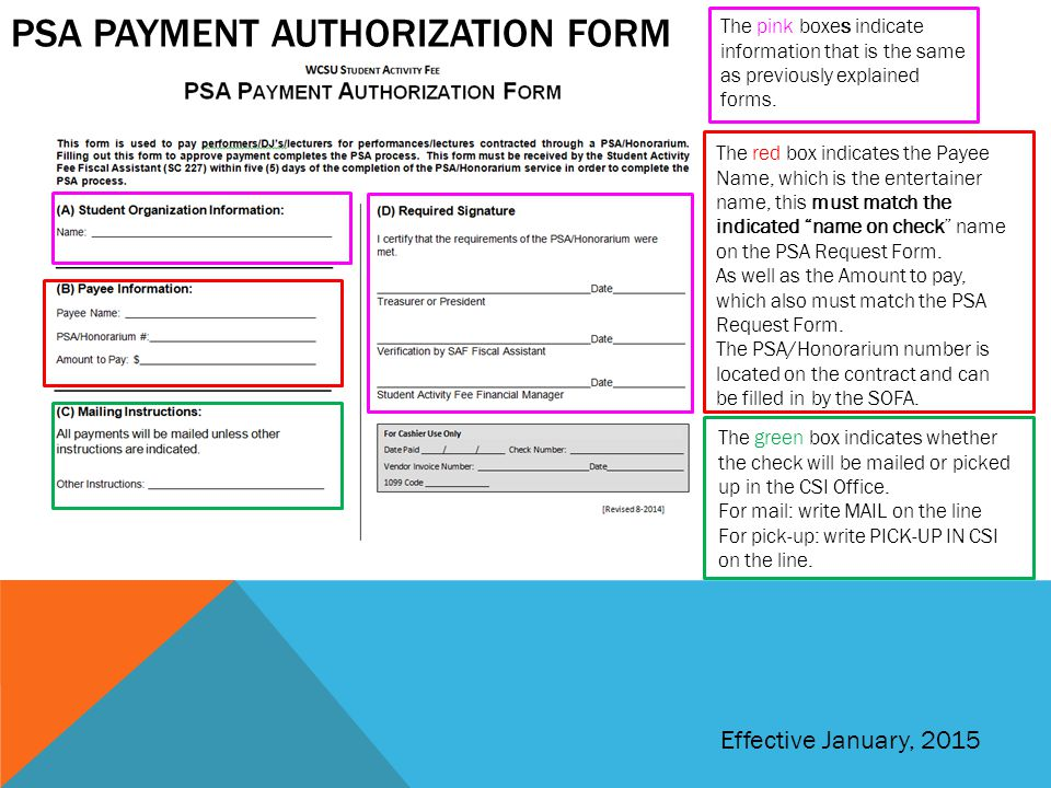 PSA PAYMENT AUTHORIZATION FORM The pink boxes indicate information that is the same as previously explained forms.