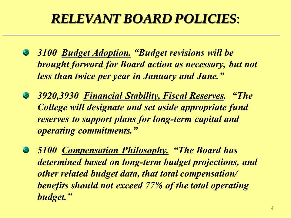 STRATEGIC PLAN 7-0.Budget/Finance 7-1.