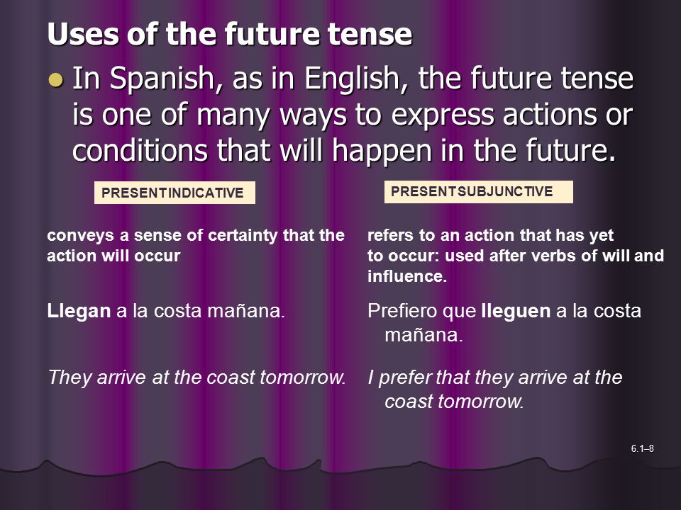 6.1–8 Uses of the future tense In Spanish, as in English, the future tense is one of many ways to express actions or conditions that will happen in th