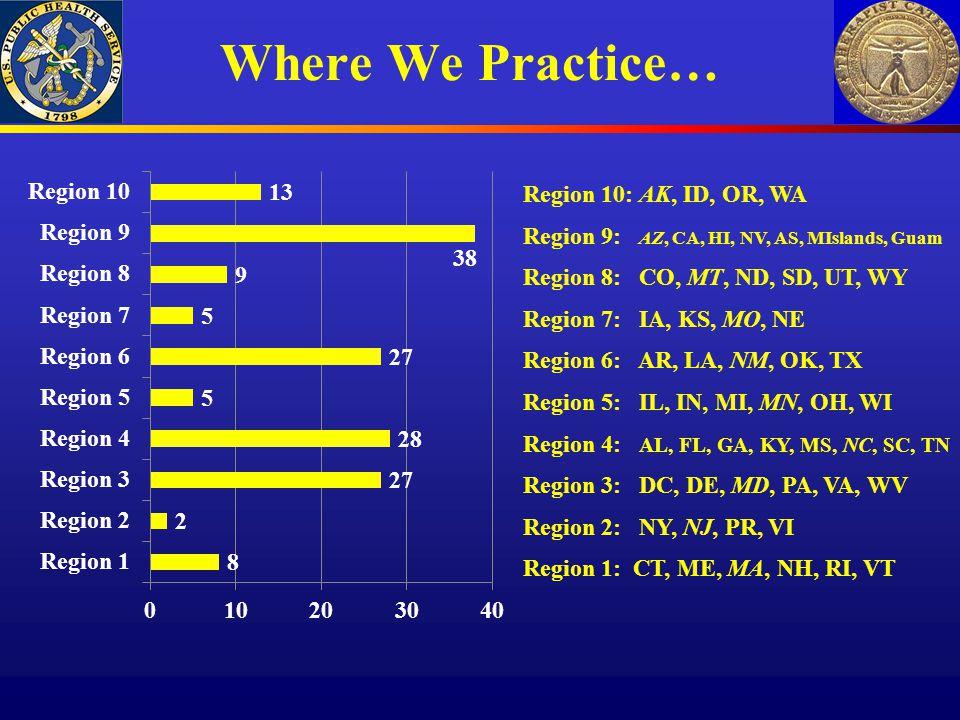 Where We Practice… Region 10: AK, ID, OR, WA Region 9: AZ, CA, HI, NV, AS, MIslands, Guam Region 8: CO, MT, ND, SD, UT, WY Region 7: IA, KS, MO, NE Re