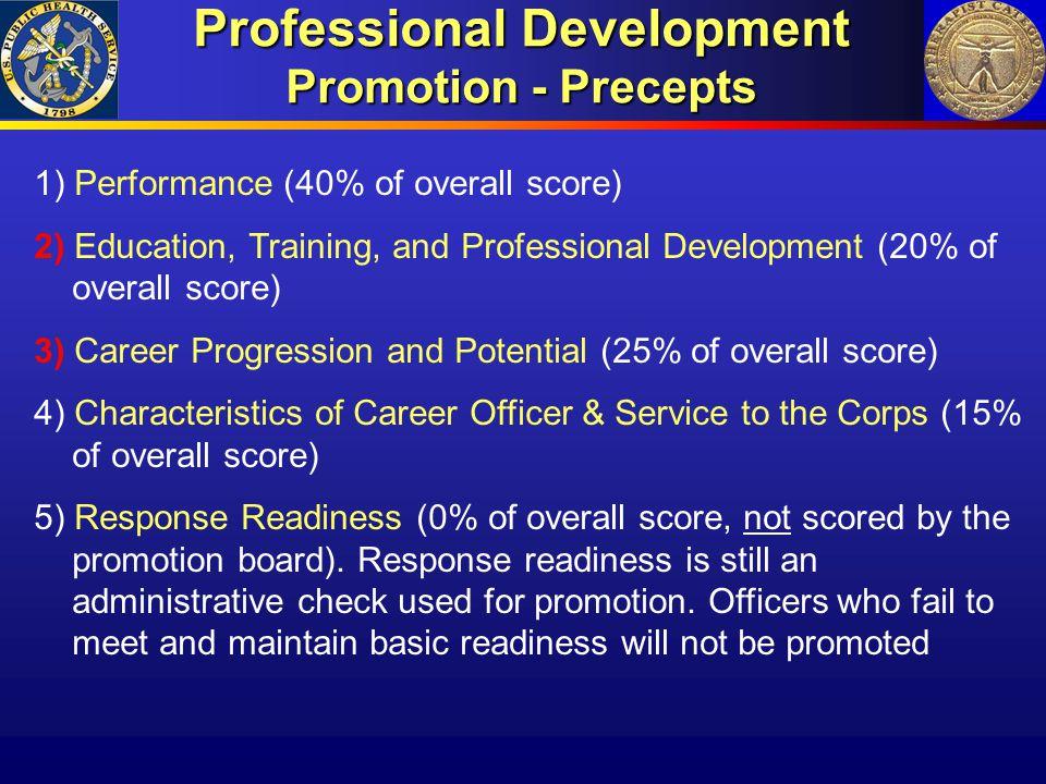 Professional Development Promotion - Precepts 1) Performance (40% of overall score) 2) Education, Training, and Professional Development (20% of overa