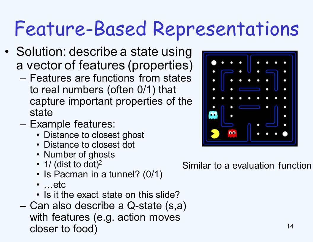 Feature-Based Representations 14 Solution: describe a state using a vector of features (properties) –Features are functions from states to real numbers (often 0/1) that capture important properties of the state –Example features: Distance to closest ghost Distance to closest dot Number of ghosts 1/ (dist to dot) 2 Is Pacman in a tunnel.