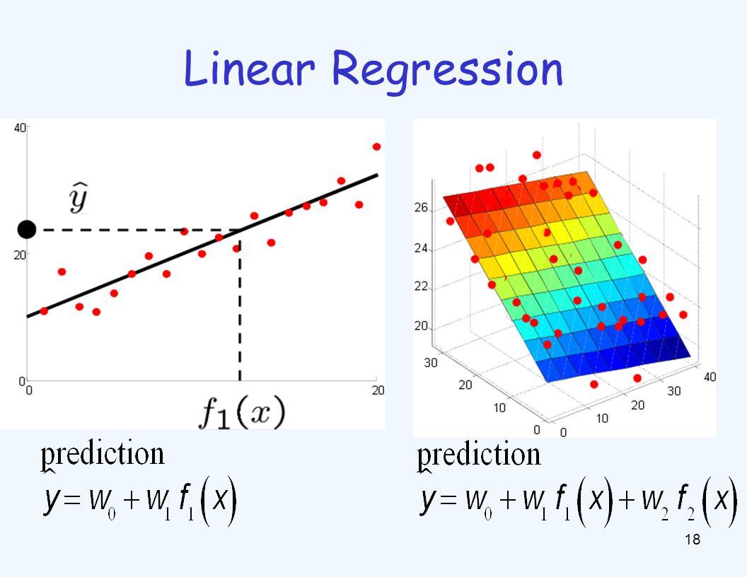 Linear Regression 18