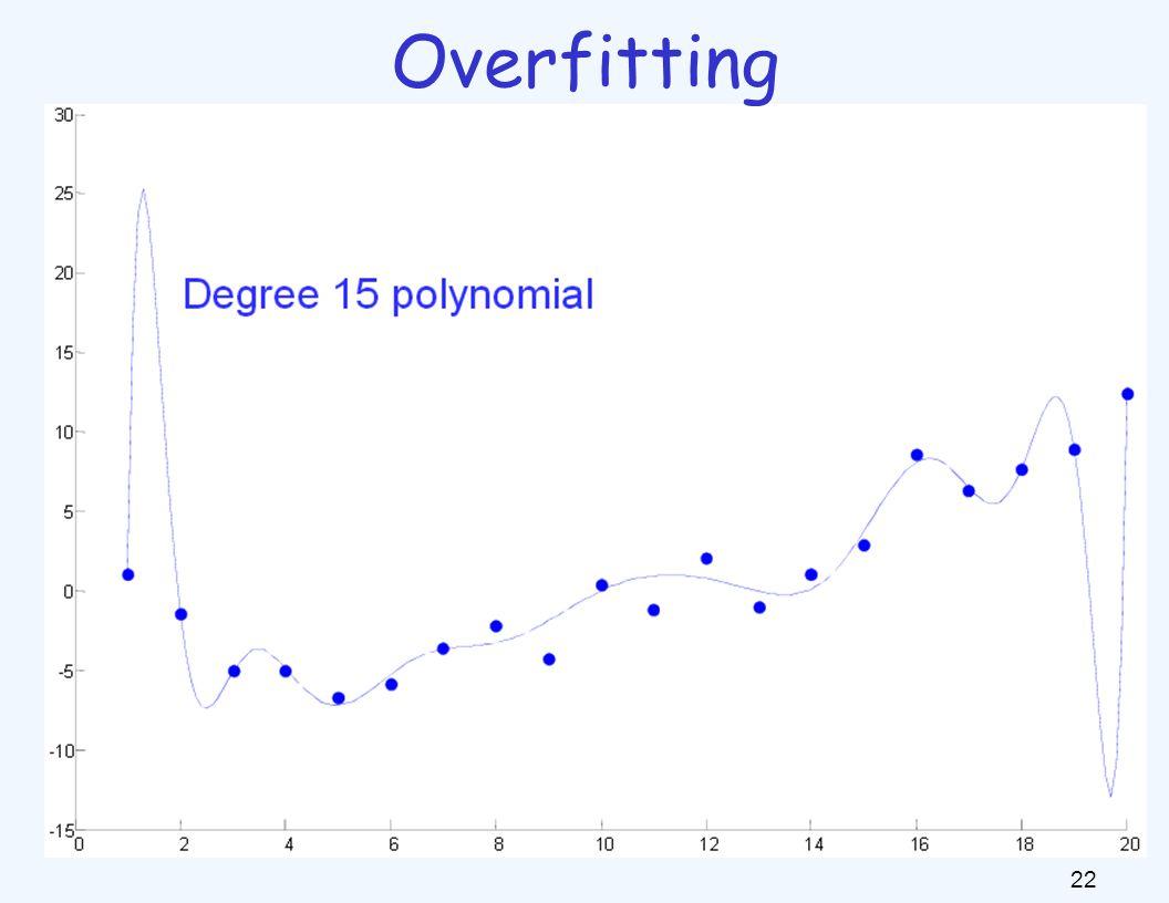Overfitting 22