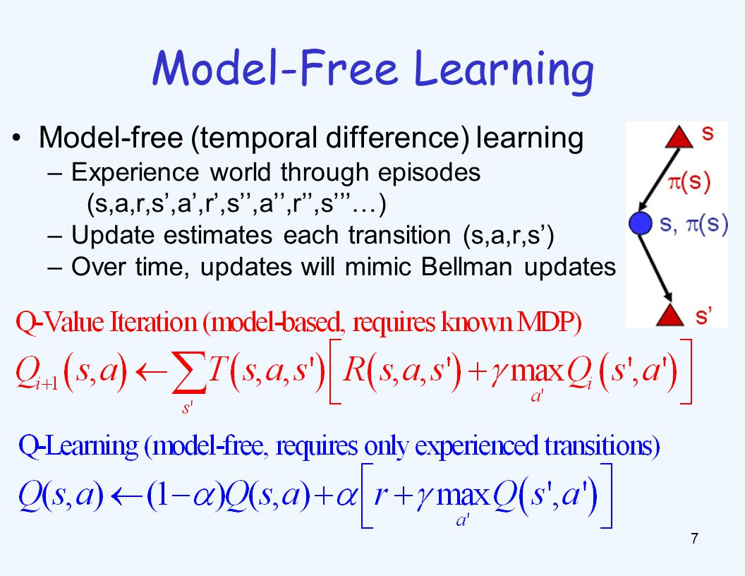 Model-Free Learning 7 Model-free (temporal difference) learning –Experience world through episodes (s,a,r,s',a',r',s'',a'',r'',s'''…) –Update estimates each transition (s,a,r,s') –Over time, updates will mimic Bellman updates