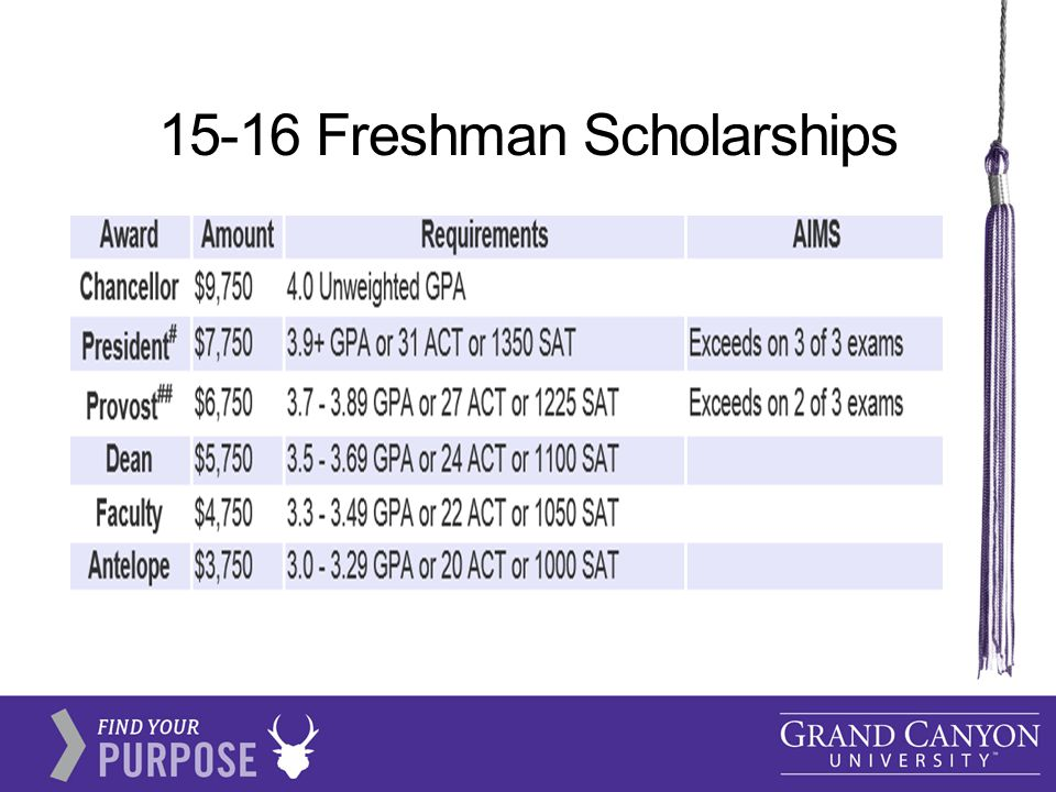 15-16 Freshman Scholarships