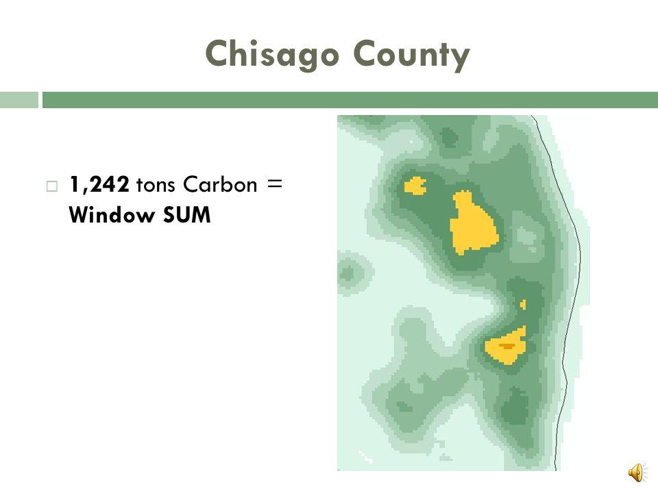 Chisago County