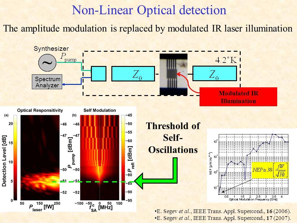 Non-Linear Optical detection Spectrum Analyzer Synthesizer ~ Modulated IR Illumination E.
