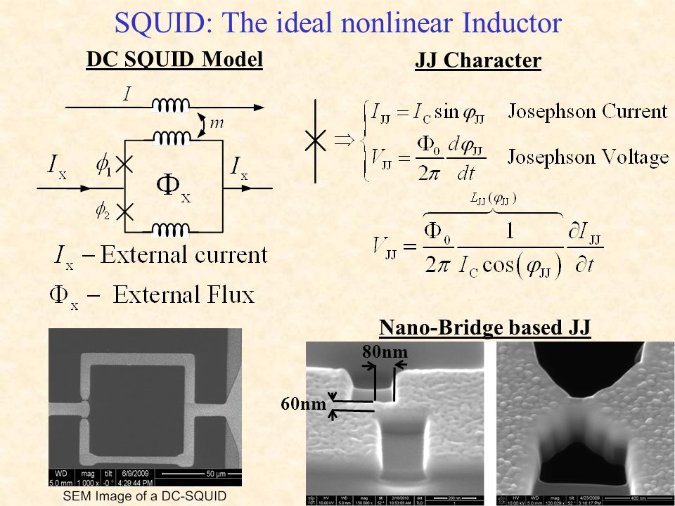 SQUID: The ideal nonlinear Inductor JJ Character DC SQUID Model Nano-Bridge based JJ 80nm 60nm