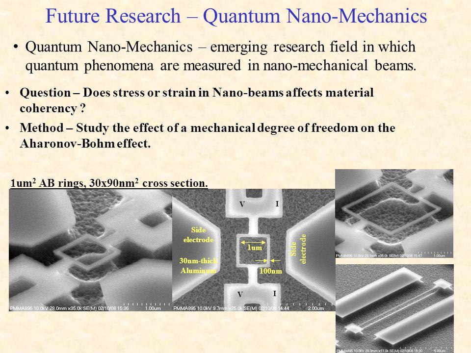 Future Research – Quantum Nano-Mechanics Quantum Nano-Mechanics – emerging research field in which quantum phenomena are measured in nano-mechanical beams.