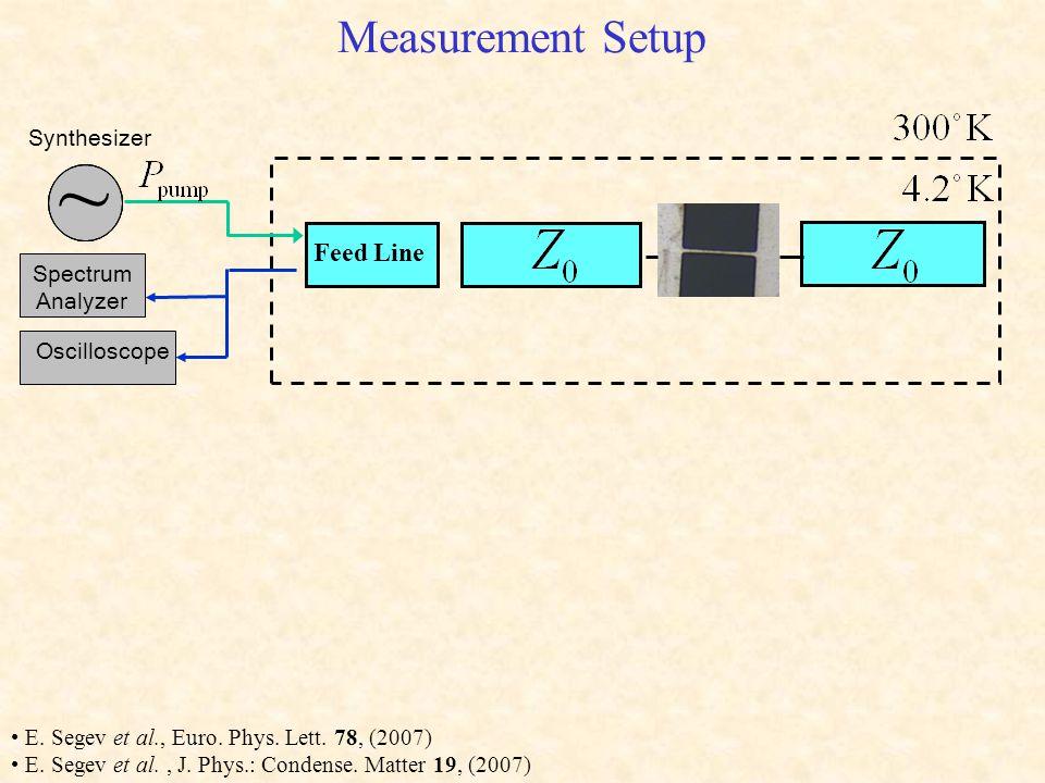 Measurement Setup Spectrum Analyzer Synthesizer ~ Oscilloscope E.