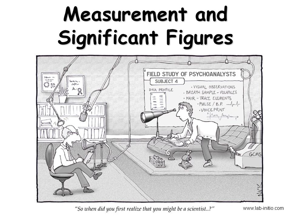 Measurement and Significant Figures www.lab-initio.com