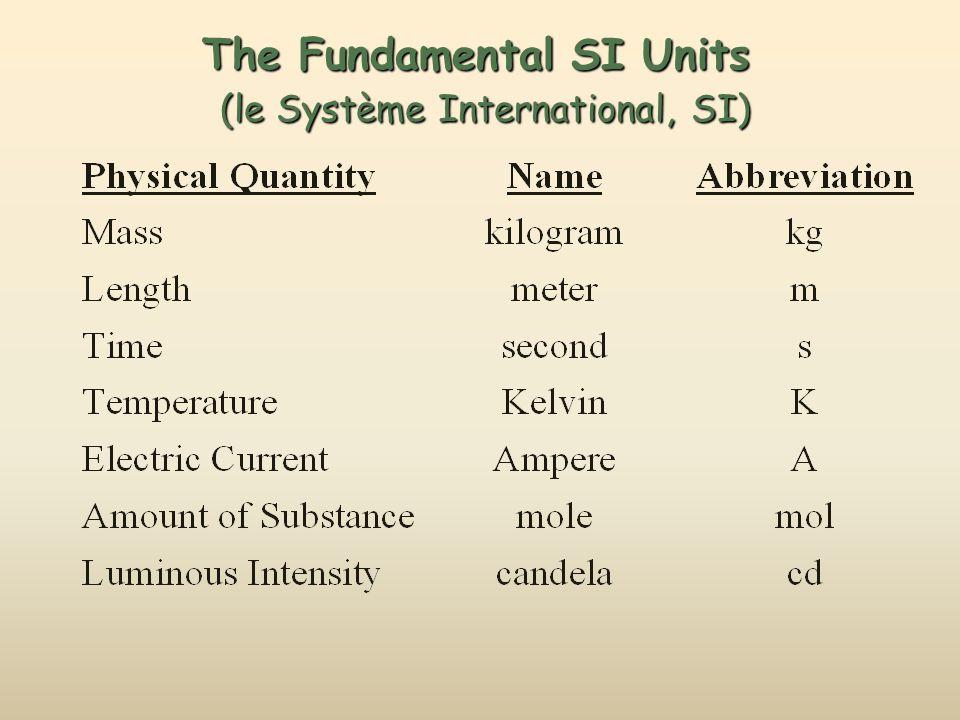 The Fundamental SI Units (le Système International, SI)
