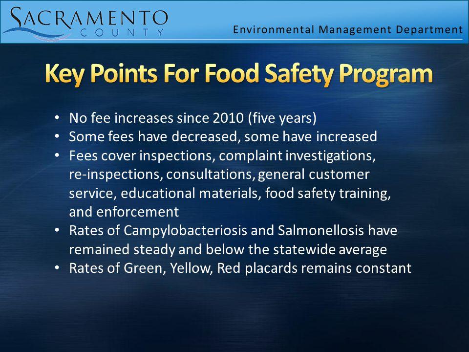 Placard Distribution Placard Criteria: Green: 0-1 major violations Yellow: 2+ major violations Red: imminent hazard/closure
