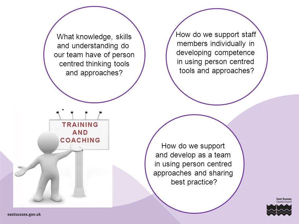 How do we support and develop as a team in using person centred approaches and sharing best practice? How do we support staff members individually in