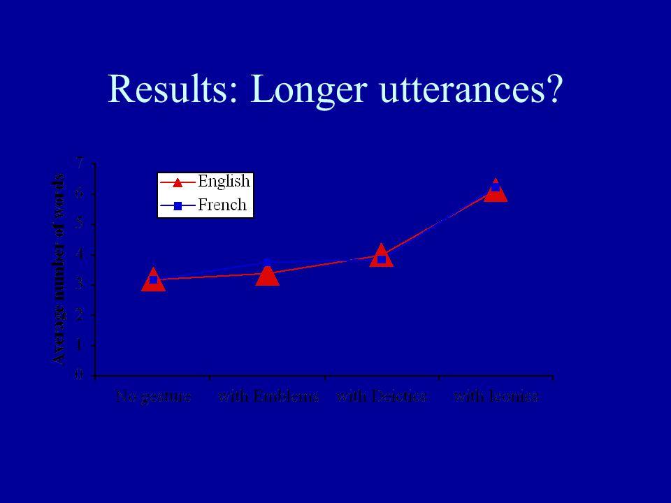 Results: Longer utterances?