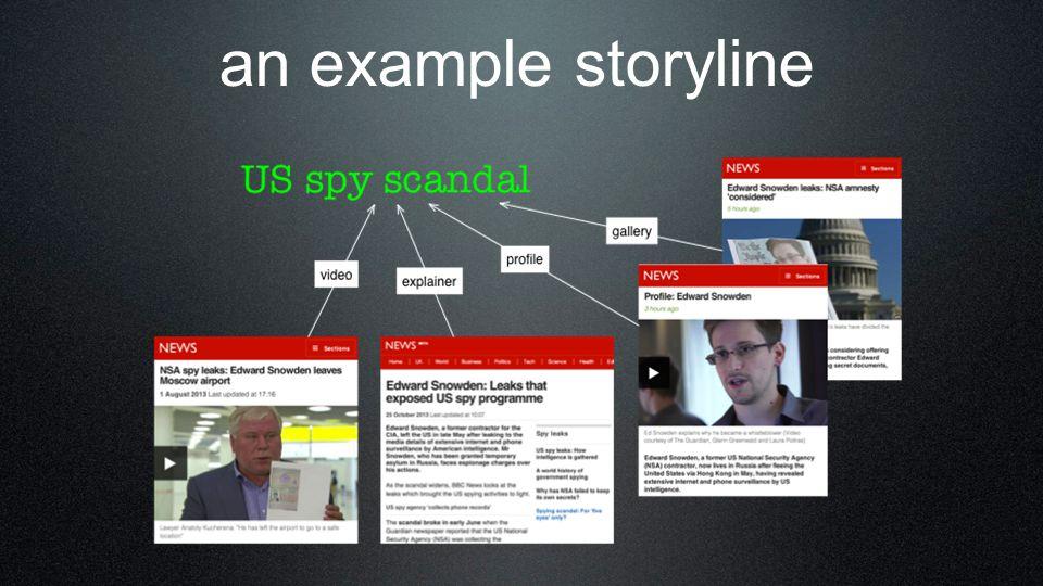 linking storylines