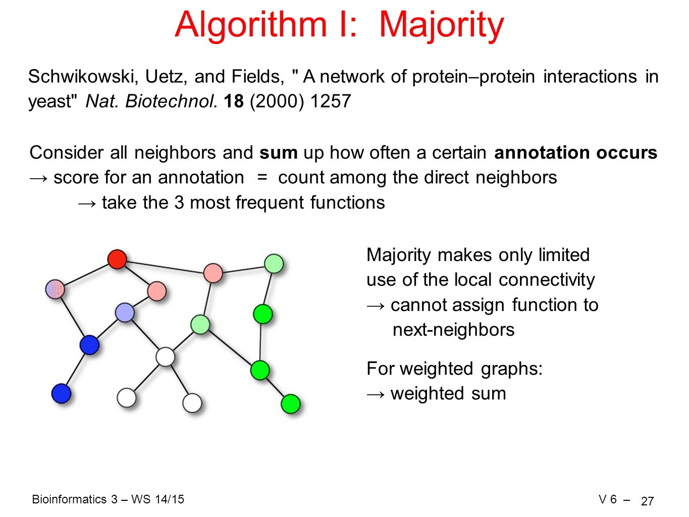 Bioinformatics 3 – WS 14/15V 6 – 27 Algorithm I: Majority Schwikowski, Uetz, and Fields, A network of protein–protein interactions in yeast Nat.