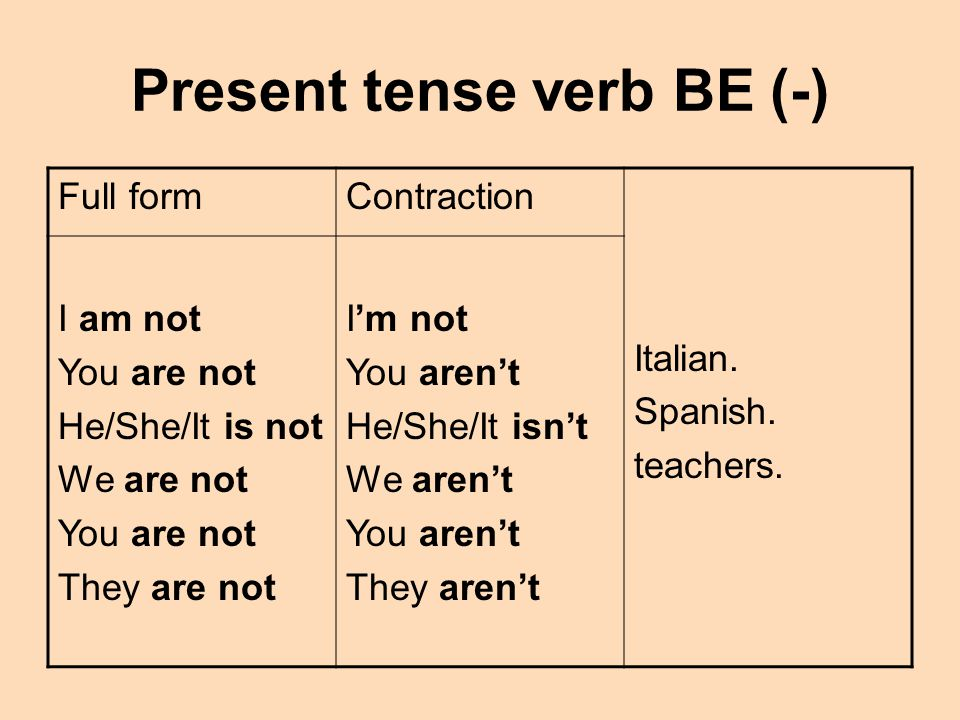 Present tense verb BE (-) Full formContraction Italian.