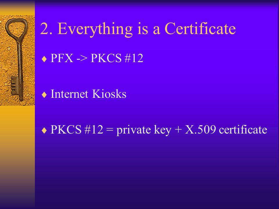 2. Everything is a Certificate  PFX -> PKCS #12  Internet Kiosks  PKCS #12 = private key + X.509 certificate