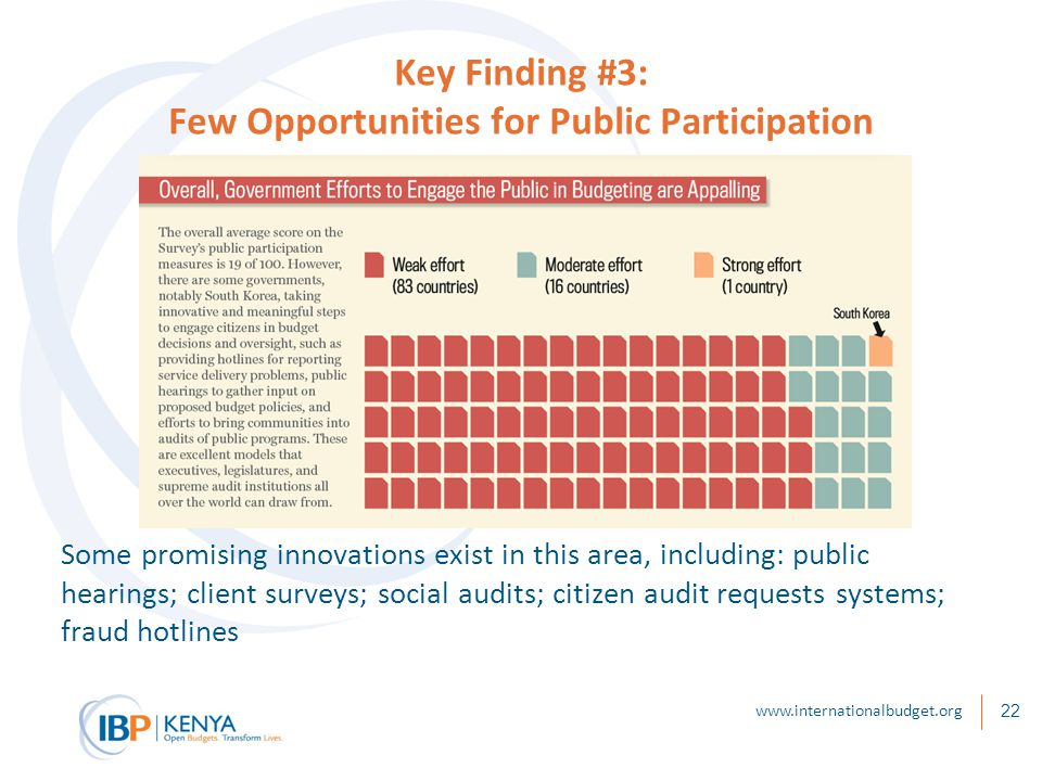 22 Key Finding #3: Few Opportunities for Public Participation Some promising innovations exist in this area, including: public hearings; client surveys; social audits; citizen audit requests systems; fraud hotlines www.internationalbudget.org