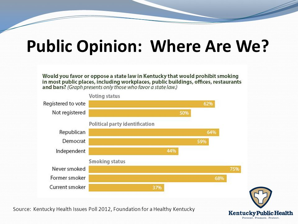 Public Opinion: Where Are We.