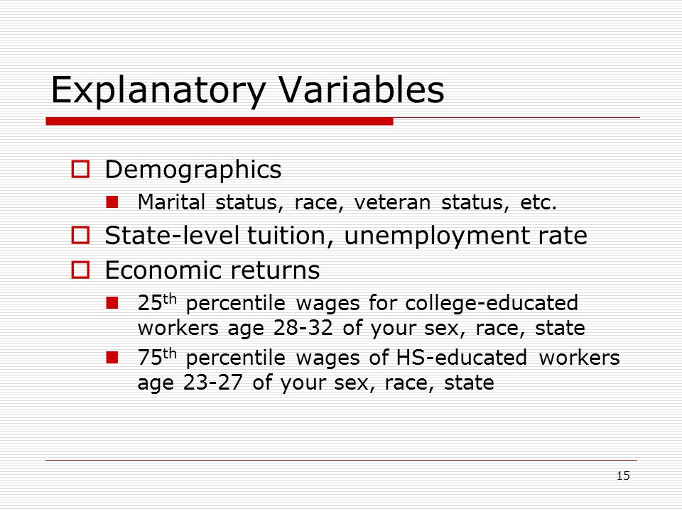 15 Explanatory Variables  Demographics Marital status, race, veteran status, etc.  State-level tuition, unemployment rate  Economic returns 25 th p