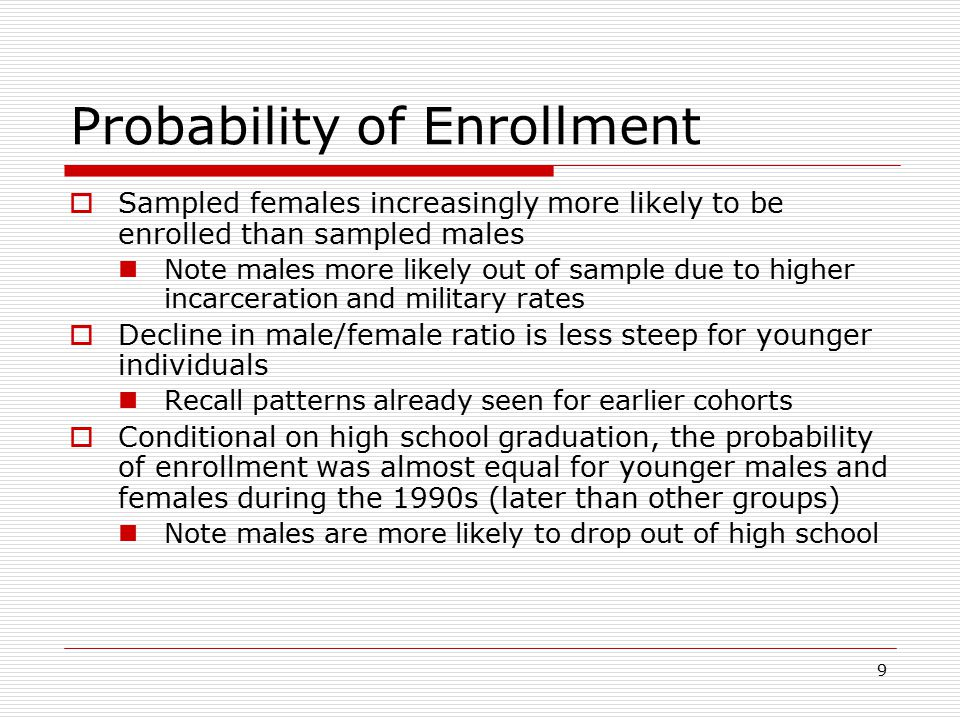 9 Probability of Enrollment  Sampled females increasingly more likely to be enrolled than sampled males Note males more likely out of sample due to h