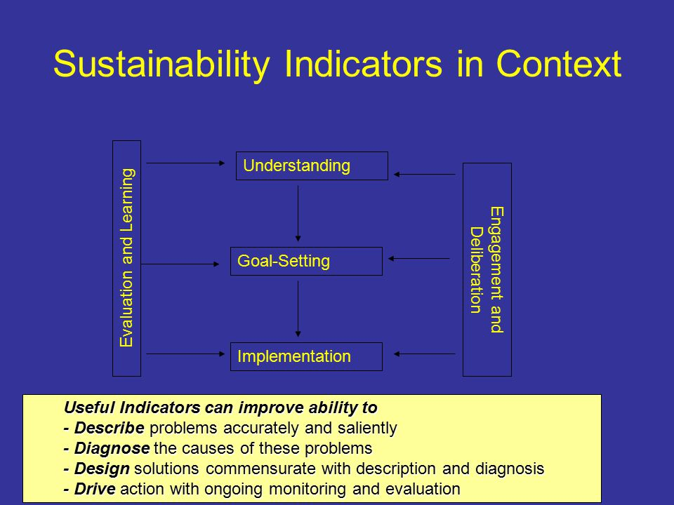 Sustainability Indicators in Context Understanding Goal-Setting Implementation Evaluation and Learning Engagement and Deliberation Useful Indicators can improve ability to - Describe problems accurately and saliently - Diagnose the causes of these problems - Design solutions commensurate with description and diagnosis - Drive action with ongoing monitoring and evaluation