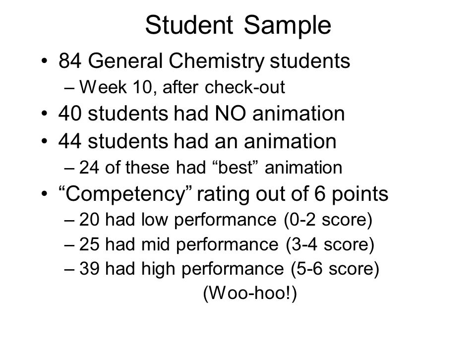 Student Sample 84 General Chemistry students –Week 10, after check-out 40 students had NO animation 44 students had an animation –24 of these had best animation Competency rating out of 6 points –20 had low performance (0-2 score) –25 had mid performance (3-4 score) –39 had high performance (5-6 score) (Woo-hoo!)