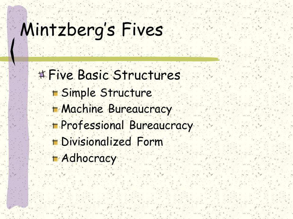 Mintzberg's Fives Five Basic Structures Simple Structure Machine Bureaucracy Professional Bureaucracy Divisionalized Form Adhocracy