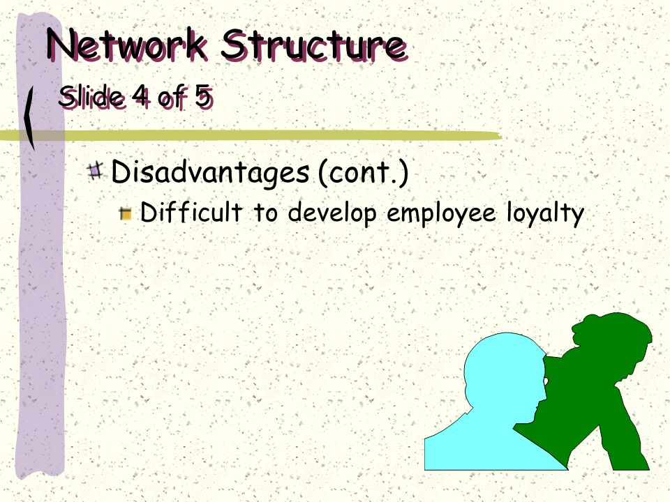 Network Structure Slide 4 of 5 Disadvantages (cont.) Difficult to develop employee loyalty
