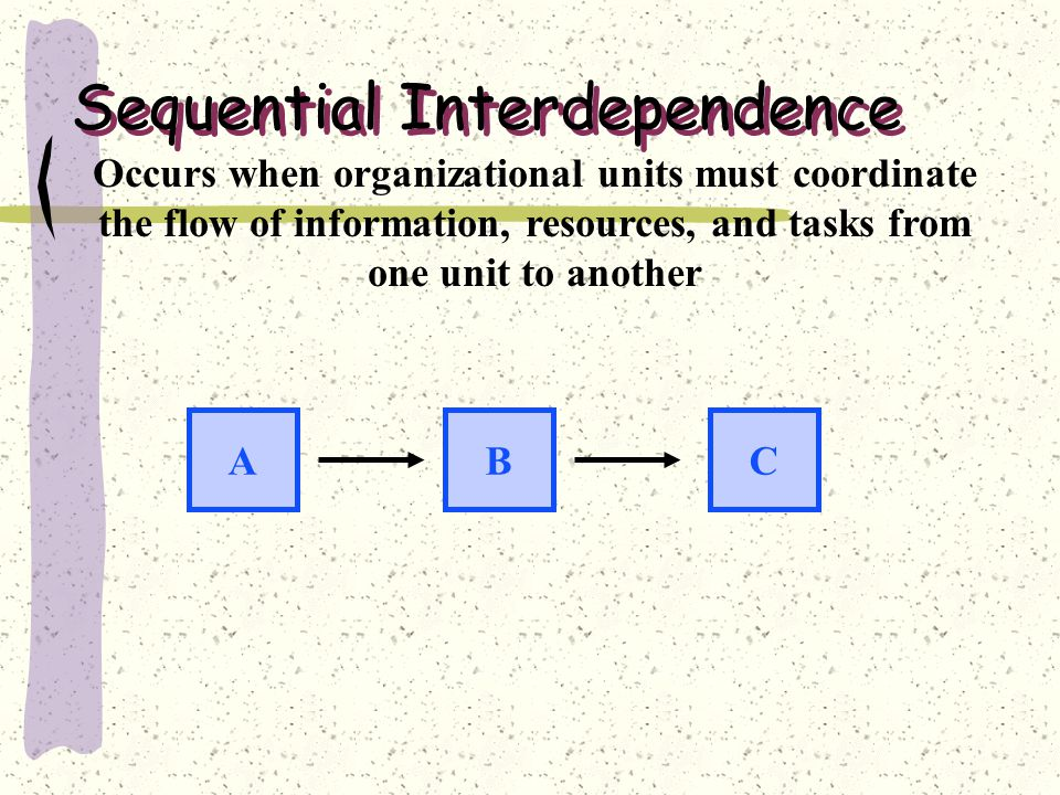 Sequential Interdependence Occurs when organizational units must coordinate the flow of information, resources, and tasks from one unit to another ABC
