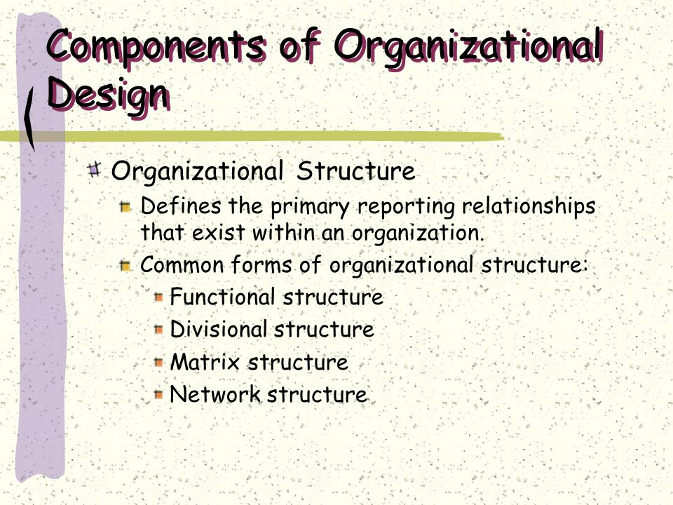Mintzberg's Fives Elements of Design Operating Core Middle Line Strategic Apex Technostructure Support Staff