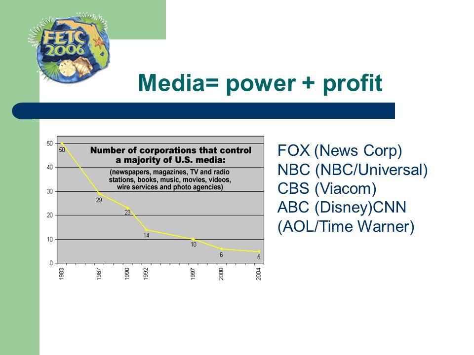 Media= power + profit FOX (News Corp) NBC (NBC/Universal) CBS (Viacom) ABC (Disney)CNN (AOL/Time Warner)