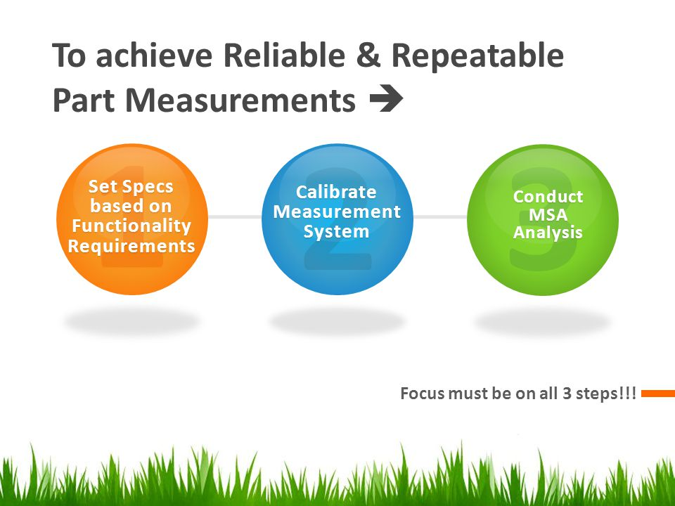 To achieve Reliable & Repeatable Part Measurements  Focus must be on all 3 steps!!.
