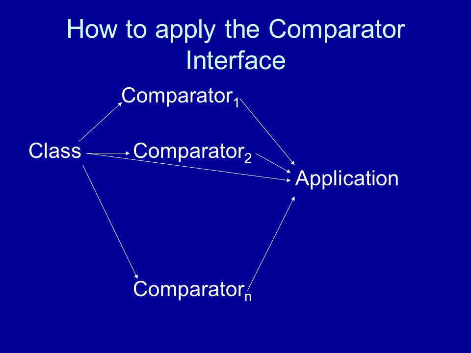 How to apply the Comparator Interface Comparator 1 Class Comparator 2 Application Comparator n