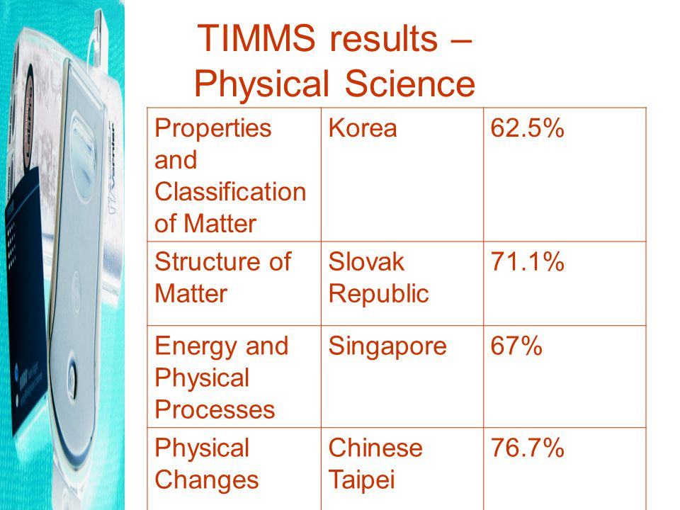 TIMMS results – Physical Science Properties and Classification of Matter Korea62.5% Structure of Matter Slovak Republic 71.1% Energy and Physical Processes Singapore67% Physical Changes Chinese Taipei 76.7%